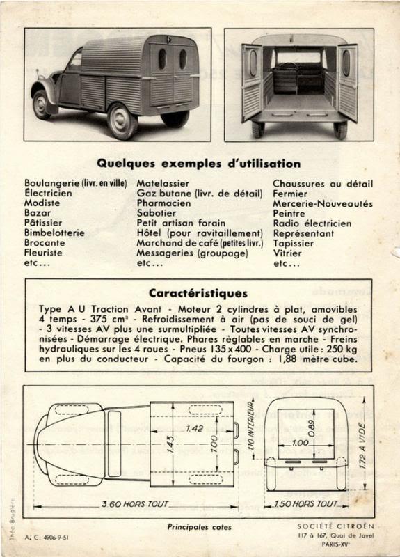 Medidad Interiores de Furgos y 4x4 Citroen_2cv_au_1951_2