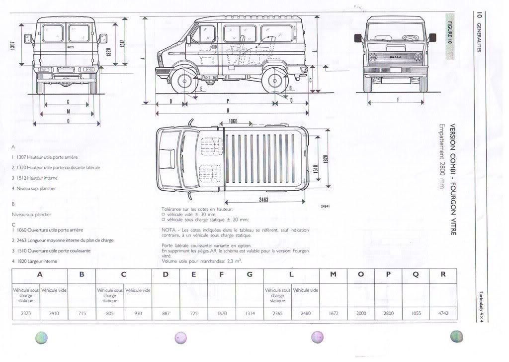 Medidad Interiores de Furgos y 4x4 Ivecocar1