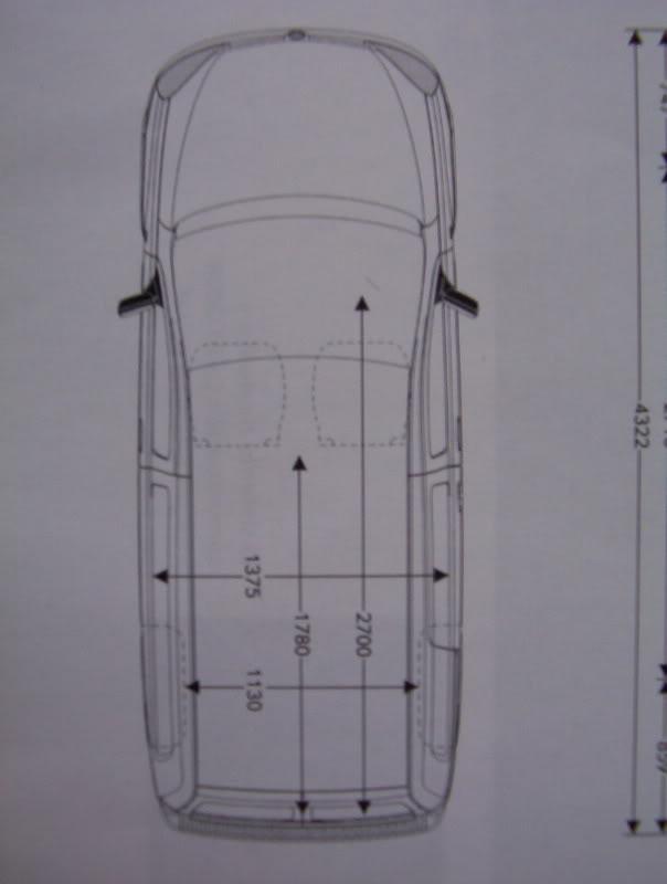 Medidad Interiores de Furgos y 4x4 OpelcomboII