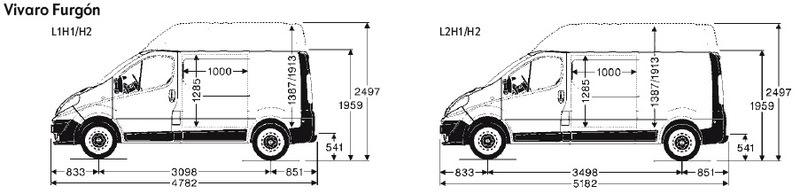 medidad interiores de furgos y 4x4. Black Bedroom Furniture Sets. Home Design Ideas