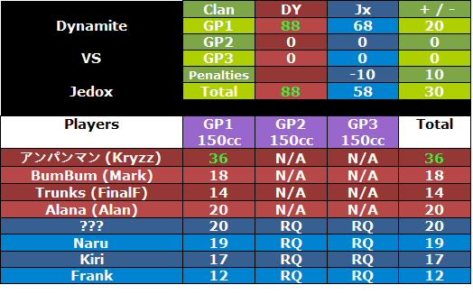 + #155 DY vs Jx [12/7/12]  Dyjxwar1