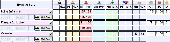 Gwyn-Du - Pandawa feu niveau 113 aux sorts Gwyn-113_sorts