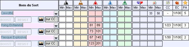 Gwyn-Du - Pandawa feu niveau 113 aux sorts Gwyn_stats_sorts