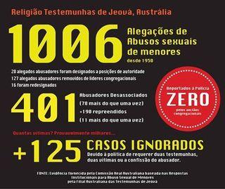 Abuso Sexual de Menores - Mais de 1000 casos não relatados na Austrália - Página 6 12733535_431243863740323_6850804763336595033_n_zpseiihchwj