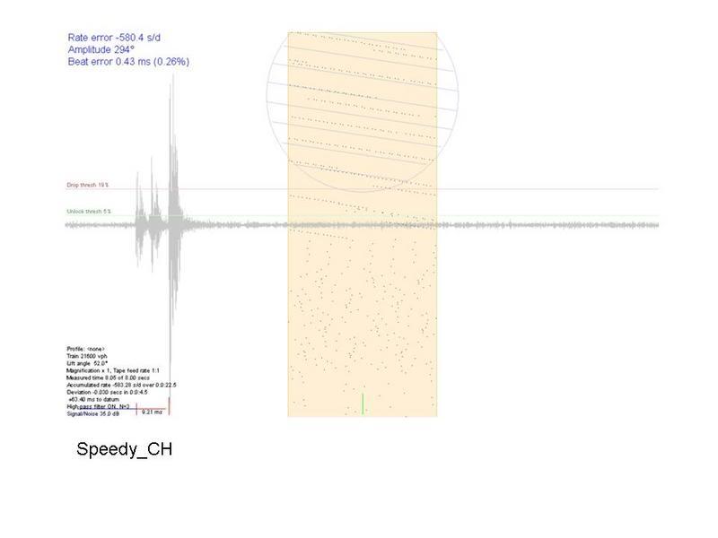 Le 6309 en profondeur Diapositive1