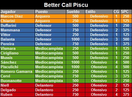 """""""Heisenberg FC vs Better Call Piscu"""" Partido Aniversario Torneo Argentino   Better%20Call%20Piscu_zpsxcj7whwi"""