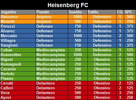 """Heisenberg FC vs Better Call Piscu"" Partido Aniversario Torneo Argentino   Heisenberg%20FC_zpsd4xjdfk0"