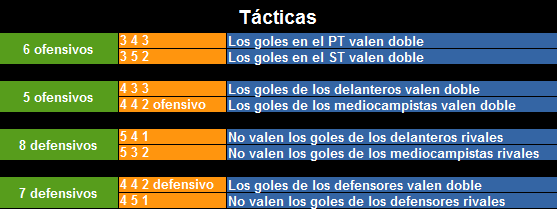 """Heisenberg FC vs Better Call Piscu"" Partido Aniversario Torneo Argentino   Taacutecticas_zpsjklnjhzx"