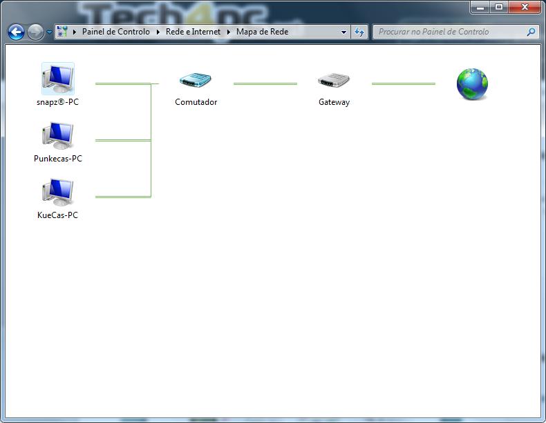 [Redes] - Criação de redes domésticas - Simplificado [windows 7] Rede3