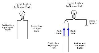 hazard light SignalIndicator-1