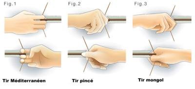 Ordres et techniques 400px-Techniques-de-tir-a-l_arc_zpsc508bb19