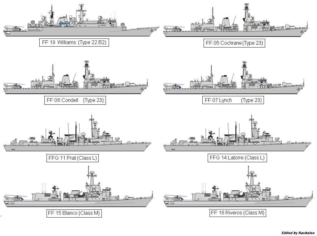 cual sera la mejor armada de america del sur Escuadra-1