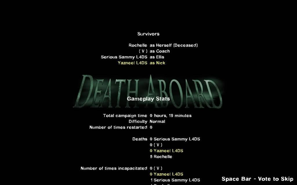 Speed Run Times L4d_deathaboard05_light0000