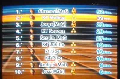 1º - KT vs MaG Gp1mag