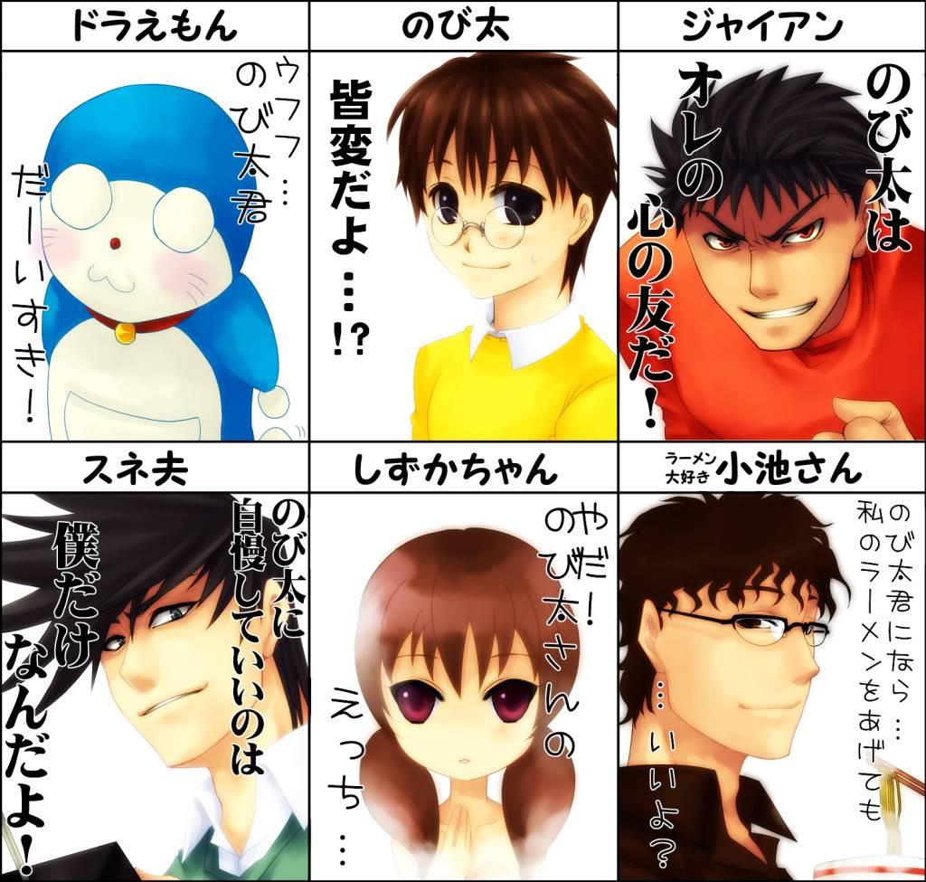 Doraemon dưới các nét vẽ khác :d 847438dd8365d486eee3131288470a81