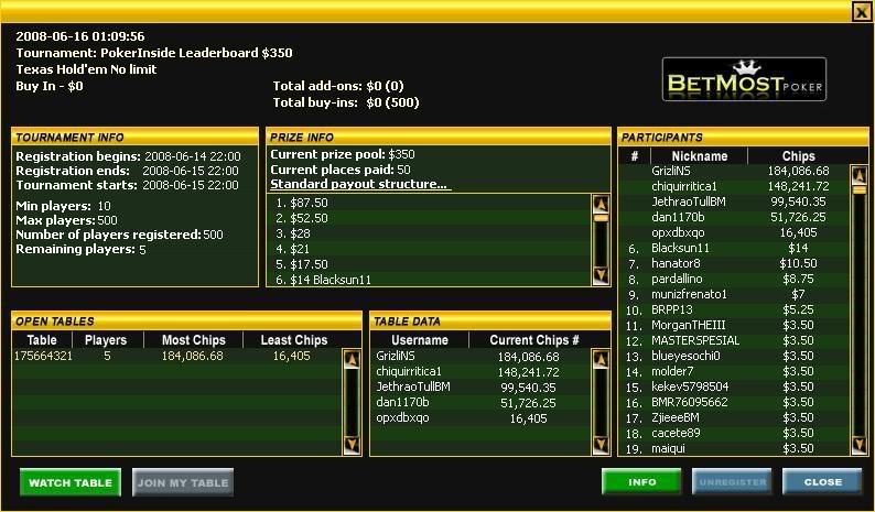 A few ok results BM15-6-08