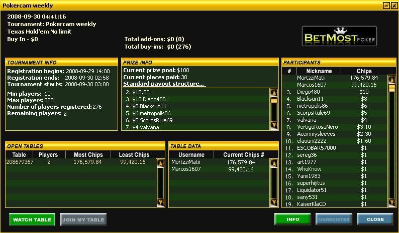 Blacks brags BM29-09-08