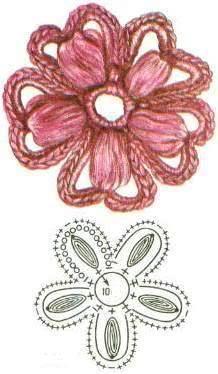 Móc hoa Flor11
