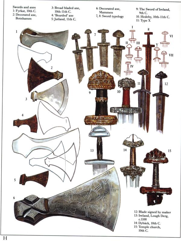 épées Armesviking
