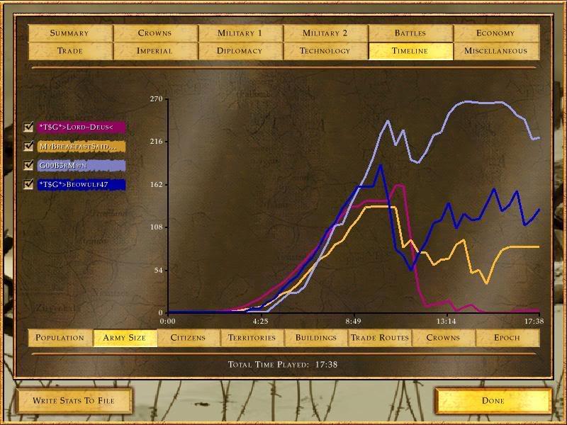 Me owning Pwn in 2v2 epoch 5-5 (both had like noobish allys) EE2_ScreenShot75