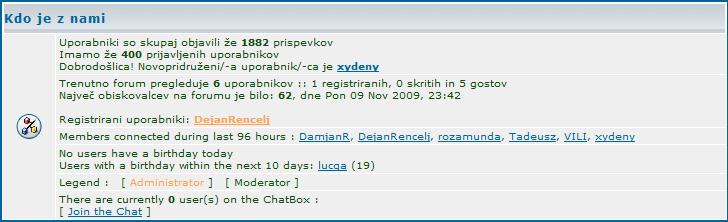 Naš forum OrlekNet ima že 500 registriranih uporabnikov! 400uporabnikov22022012