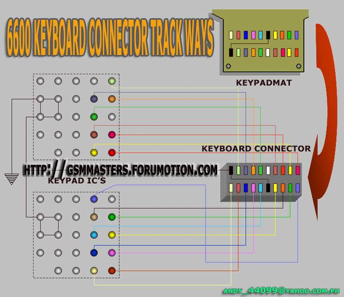 SOME KEYPAD SOLUTIONS HERE 6600keyboardconnector