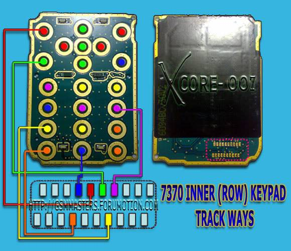 SOME KEYPAD SOLUTIONS HERE 7370keypadtrackinnergr3