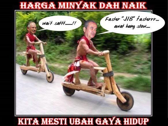Kesan harga minyak di Malaysia PM