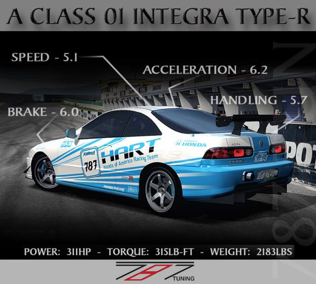 787 Tuning Cataloge Ver 2.0 *All Cars I Think* - Page 2 AcuraIntegra