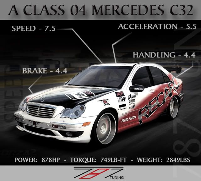 787 Tuning Cataloge Ver 2.0 *All Cars I Think* - Page 2 MercedesC32