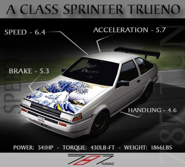 787 Tuning Cataloge Ver 2.0 *All Cars I Think* - Page 2 SprinterTrueno