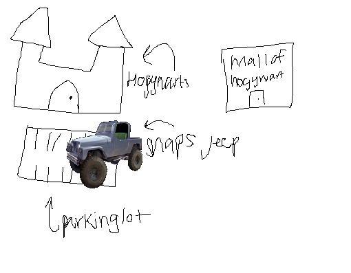 i haven't seen dis pictoor yet Map_of_hogywarts