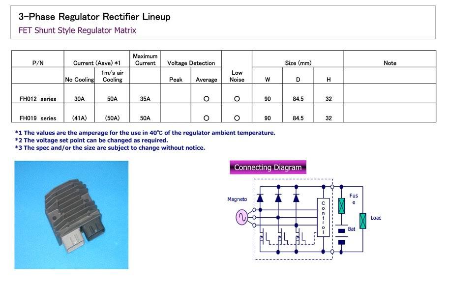 SRAD 750 stator e reg. novo mais Ñ carrega a bateria (video) Shin_reg