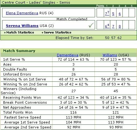 [Tennis] Tổng kết Wimbledon 2009 qua ảnh Semi1