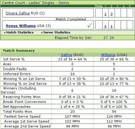[Tennis] Tổng kết Wimbledon 2009 qua ảnh Semi2