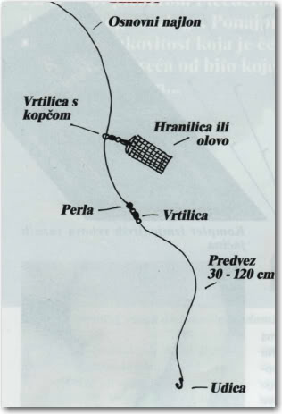 Ribolov štapovima osjetljiva vrha (Feeder & Picker) 1-24