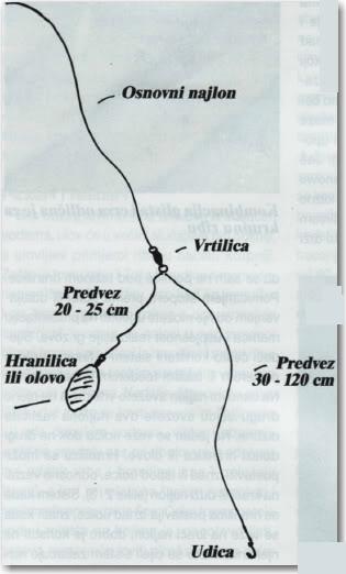 Ribolov štapovima osjetljiva vrha (Feeder & Picker) 3-17