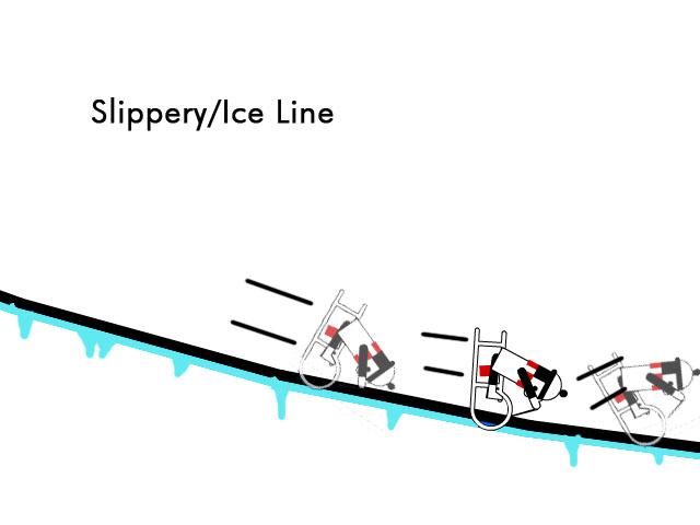 New Concept Ideas For Development SlipperyLine_zps953ecfc0