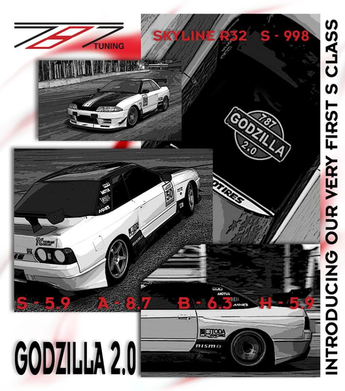 One off Rotary Production Godzilla Ver 2.0 *MAJOR UPDATE PAGE 6* - Page 4 ForzaGodzilla20Bannor-1