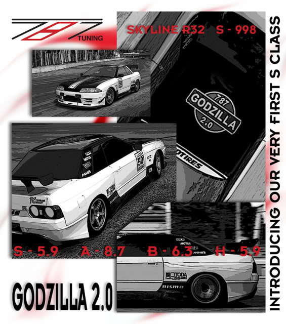 [S-998] Nissan R-32 Godzilla 2.0 (Our only S-Class Ever) ForzaGodzilla20Bannor-2