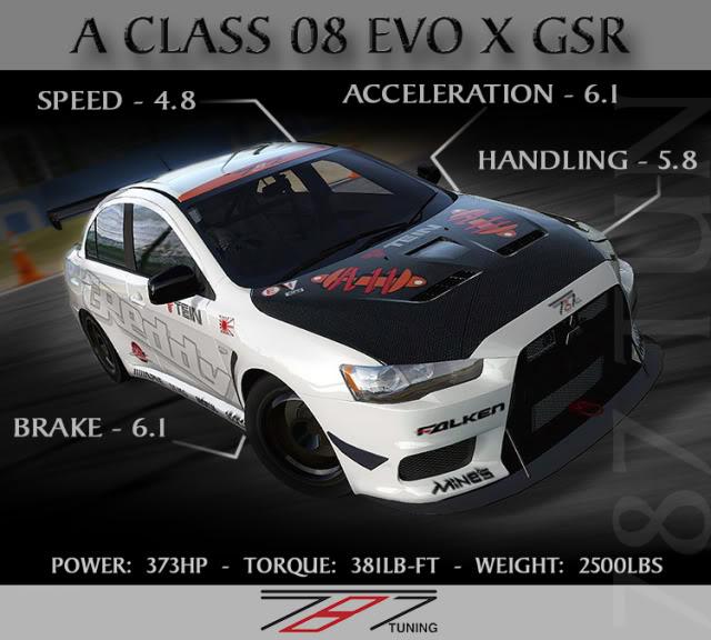 [A-850] Mitsubishi Evo 10 (First Evo 10 ever released) Forzaevobannor