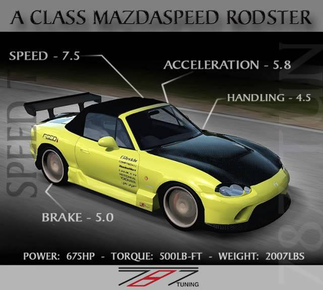 [A-850] Mazda Roaster A.K.A The Rotary Rocket Forzamazdabannor