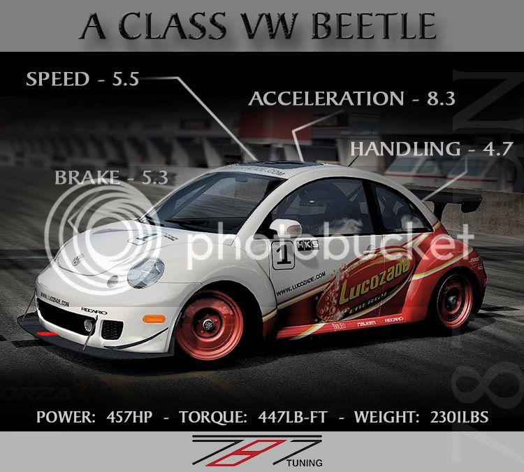 VW Bettle WIP Forzavwbannor