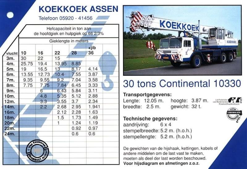 Continental 10330 Koekkoek-continental-00