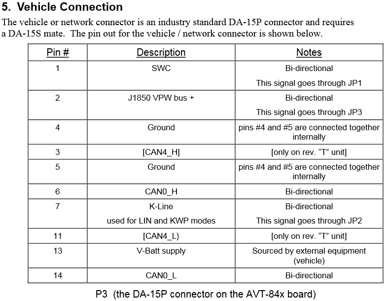 Calling those with a 1999 FSM - data link connector pinout Connector%20pinout%20for%20dhp