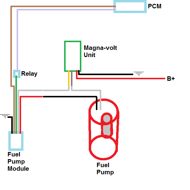 Superb Write Up Fuel Pump Re Wire Modification Wiring Cloud Oideiuggs Outletorg