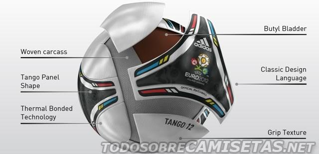 Euro 2012: Polonia-Ucrania - Página 3 Tango12details