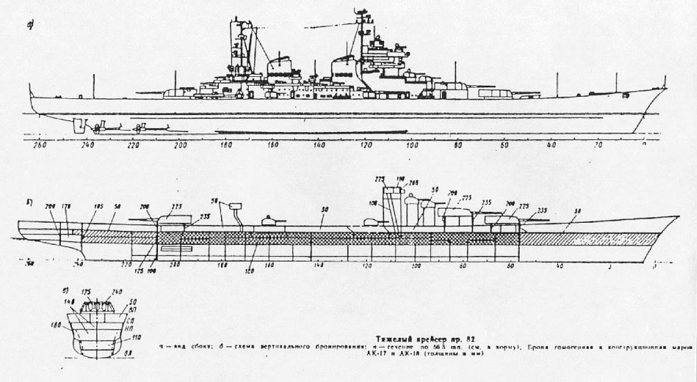 Lực lượng hải quân Xô Viết Stalingrad21