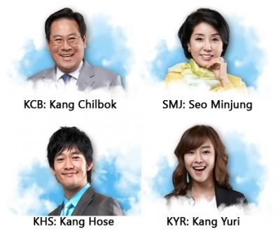 [KBS - 2008] You Are My Destiny - Lee Jee Hoon as Kim Tae Poong J3