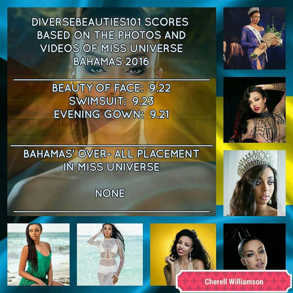 Free forum : Diverse Beauties 101 - PORTAL IMG_20161227_010350_837_zps5jgjzcqg